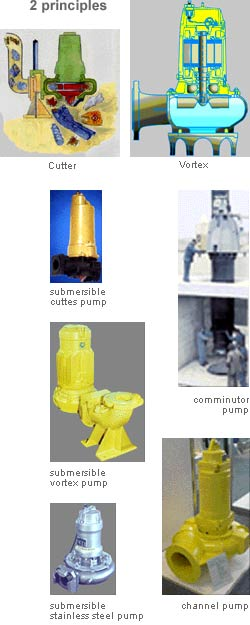 Cutters, Vortex, submersible cuttes pump, comminutor pump, submersible vortex pump, submersible stainless steel pump, channel pump